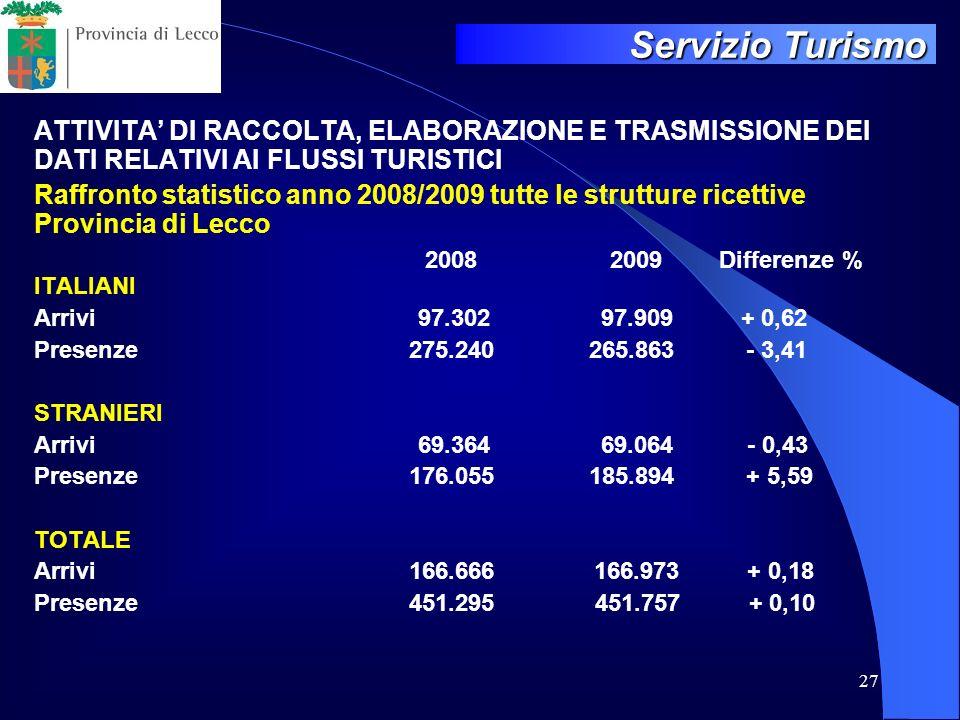 Servizio Turismo ATTIVITA' DI RACCOLTA, ELABORAZIONE E TRASMISSIONE DEI DATI RELATIVI AI FLUSSI TURISTICI.
