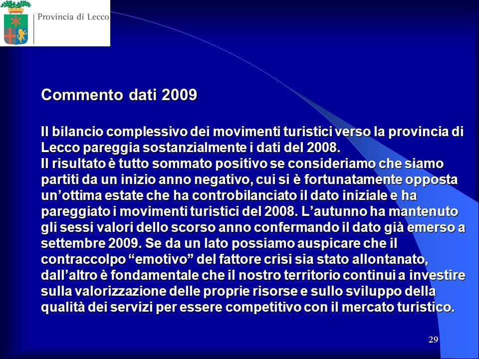 Commento dati 2009 Il bilancio complessivo dei movimenti turistici verso la provincia di Lecco pareggia sostanzialmente i dati del 2008.