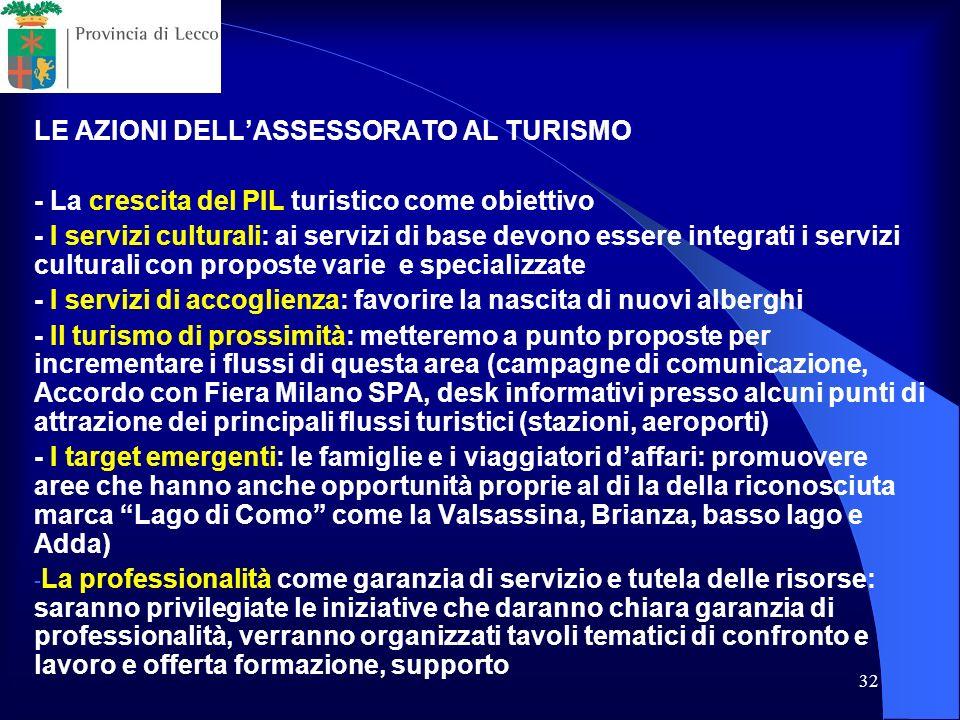 LE AZIONI DELL'ASSESSORATO AL TURISMO