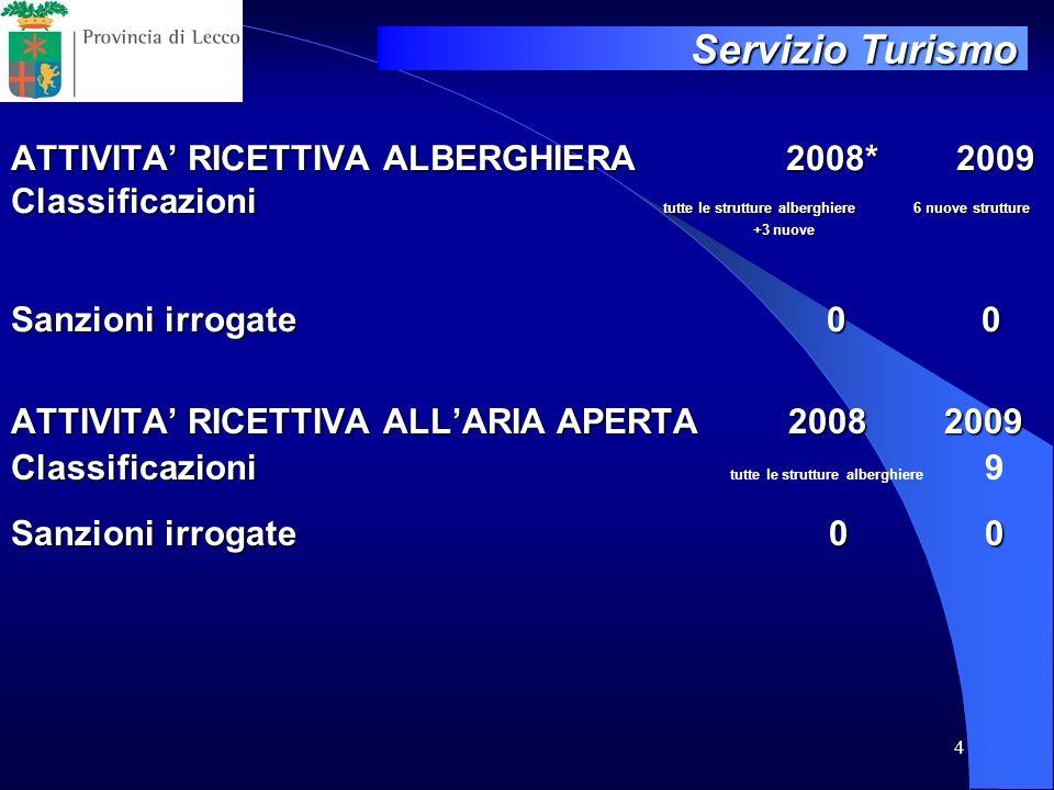 ATTIVITA' RICETTIVA ALL'ARIA APERTA 2008 2009