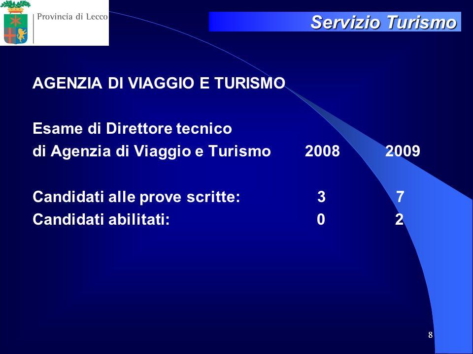 Servizio Turismo AGENZIA DI VIAGGIO E TURISMO. Esame di Direttore tecnico. di Agenzia di Viaggio e Turismo 2008 2009.
