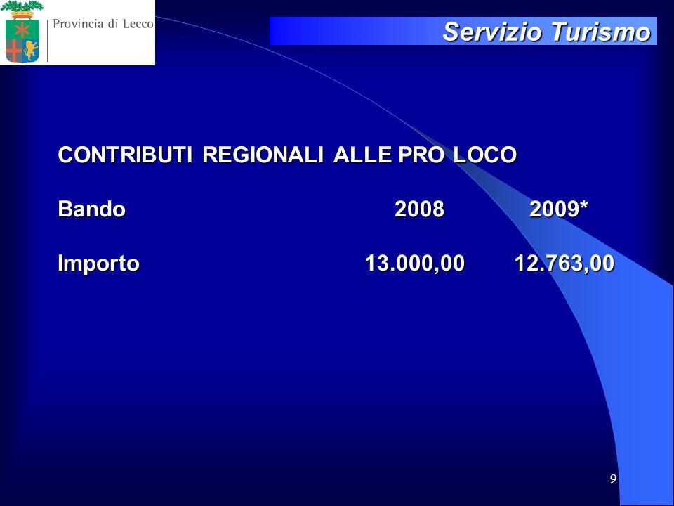 Servizio Turismo CONTRIBUTI REGIONALI ALLE PRO LOCO Bando 2008 2009* Importo 13.000,00 12.763,00.
