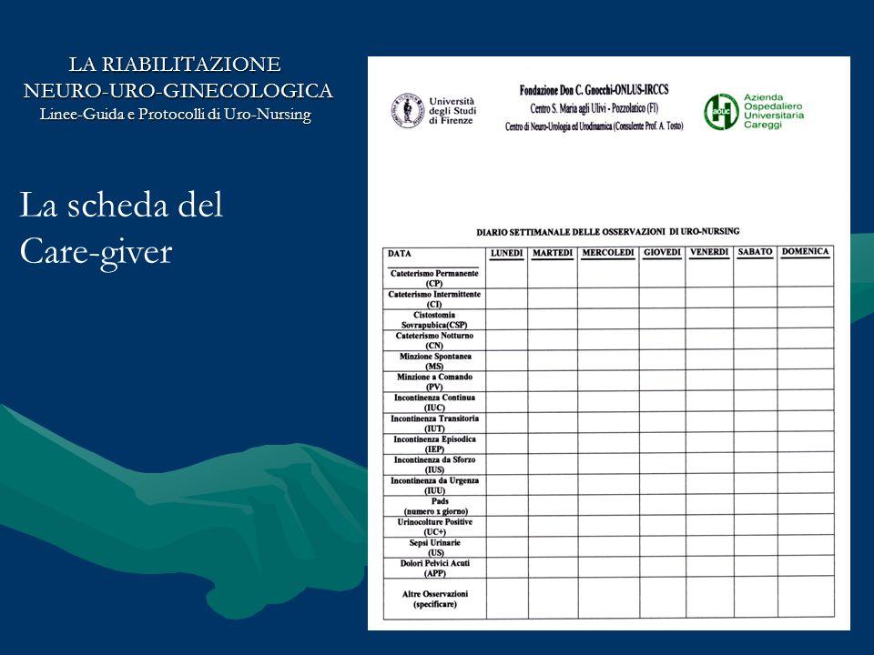 La scheda del Care-giver LA RIABILITAZIONE NEURO-URO-GINECOLOGICA
