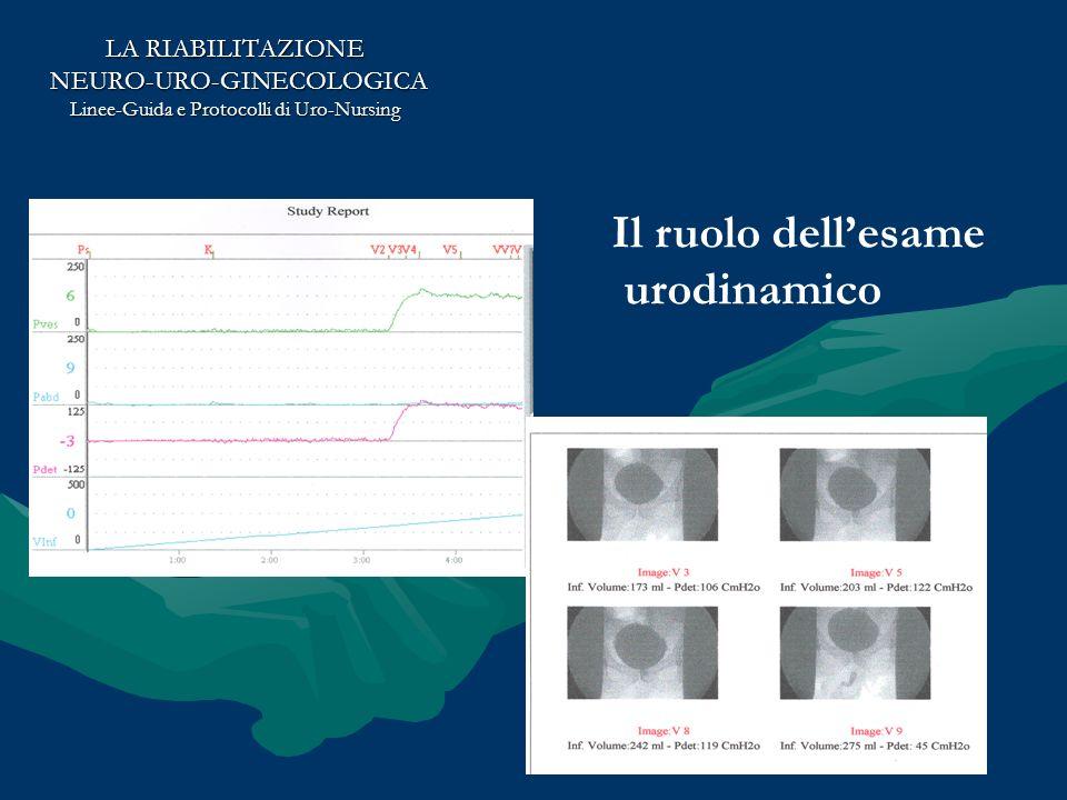 Il ruolo dell'esame urodinamico LA RIABILITAZIONE