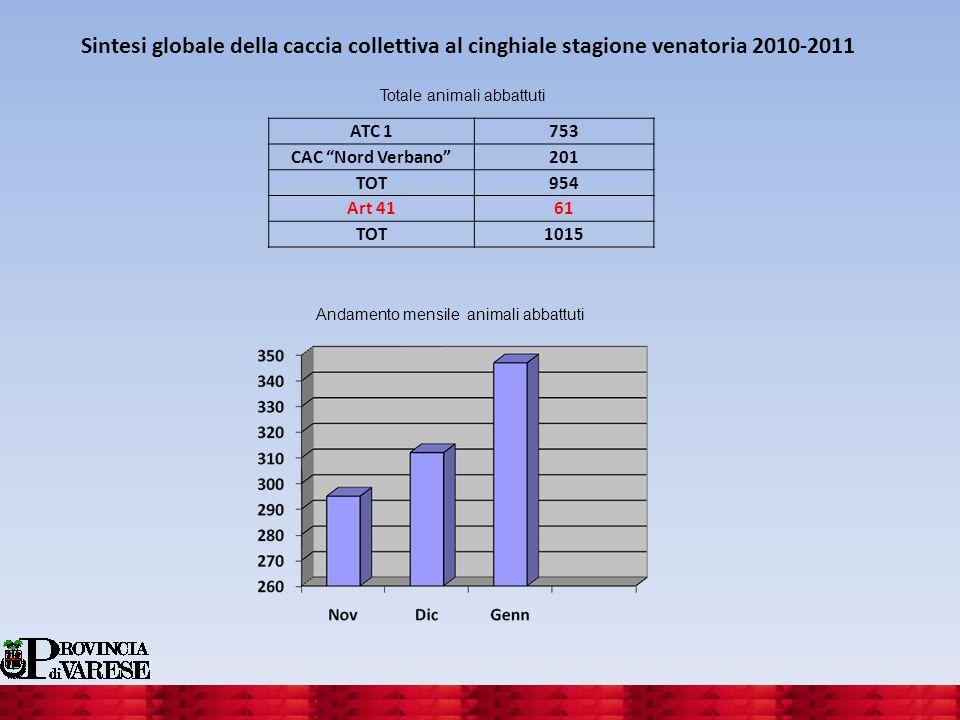 Sintesi globale della caccia collettiva al cinghiale stagione venatoria 2010-2011