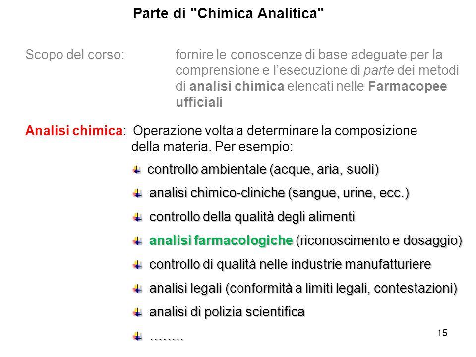 Parte di Chimica Analitica
