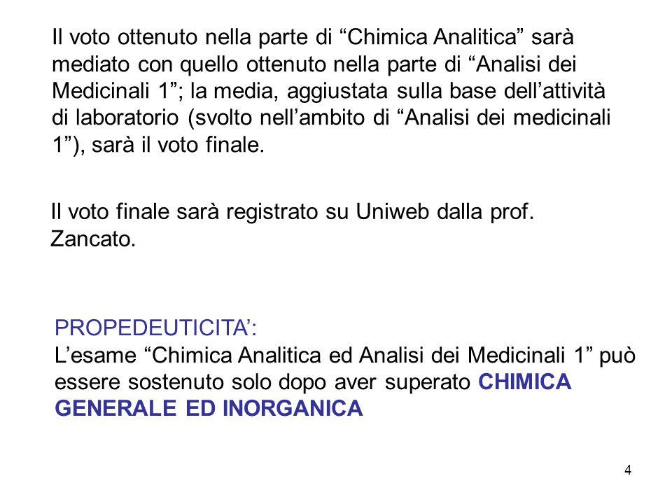Il voto ottenuto nella parte di Chimica Analitica sarà mediato con quello ottenuto nella parte di Analisi dei Medicinali 1 ; la media, aggiustata sulla base dell'attività di laboratorio (svolto nell'ambito di Analisi dei medicinali 1 ), sarà il voto finale.