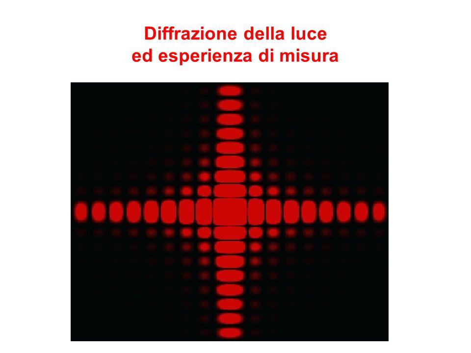 Diffrazione della luce ed esperienza di misura