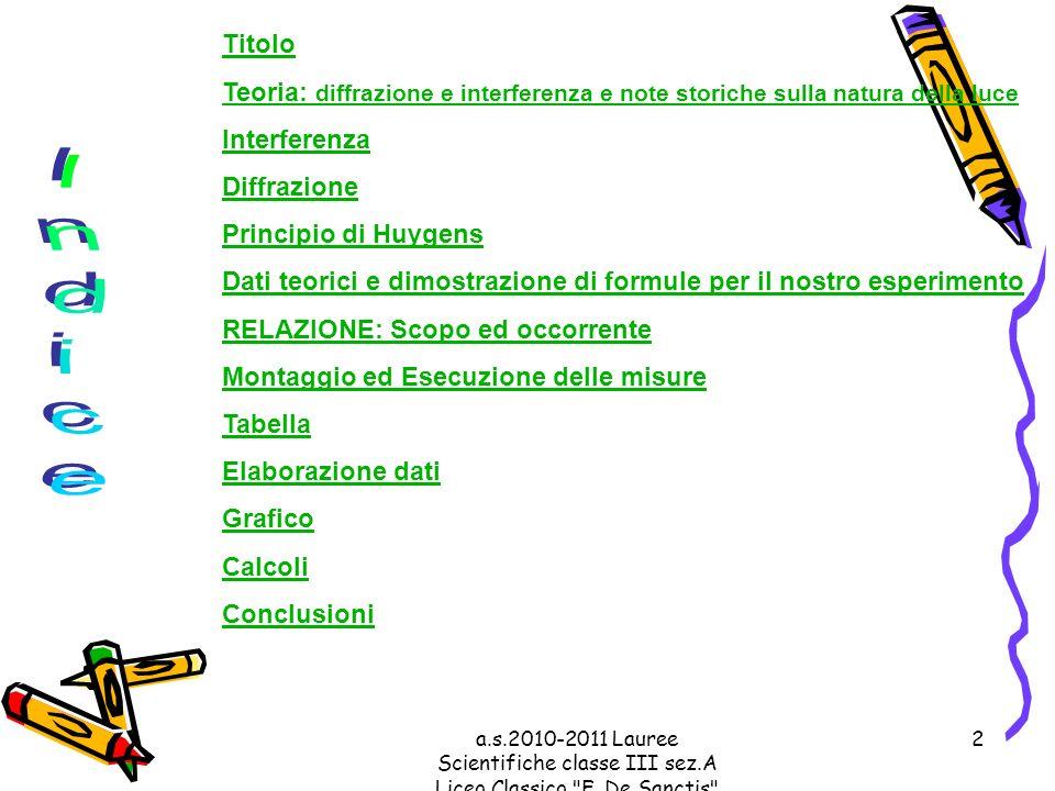 Titolo Teoria: diffrazione e interferenza e note storiche sulla natura della luce. Interferenza. Diffrazione.
