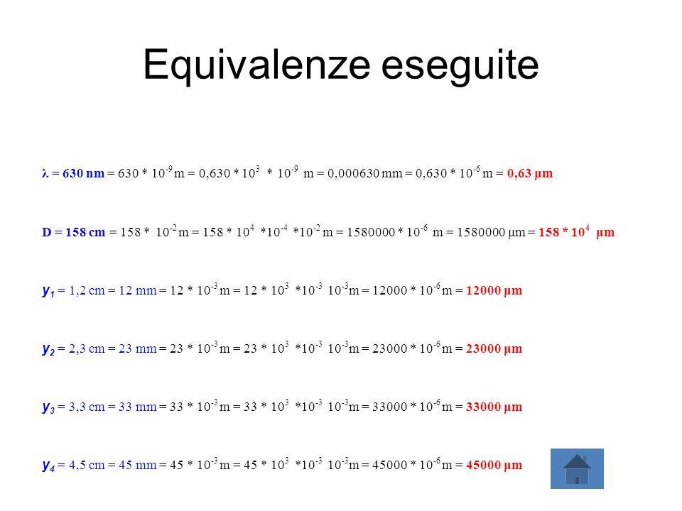 Equivalenze eseguite λ = 630 nm = 630 * 10-9 m = 0,630 * 103 * 10-9 m = 0,000630 mm = 0,630 * 10-6 m = 0,63 μm.