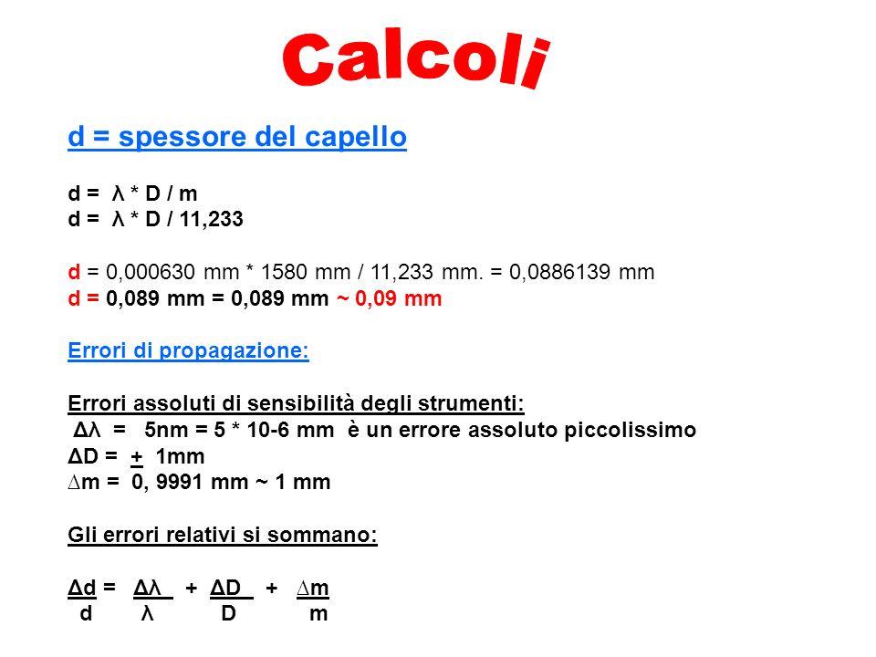 Calcoli d = spessore del capello d = λ * D / m d = λ * D / 11,233