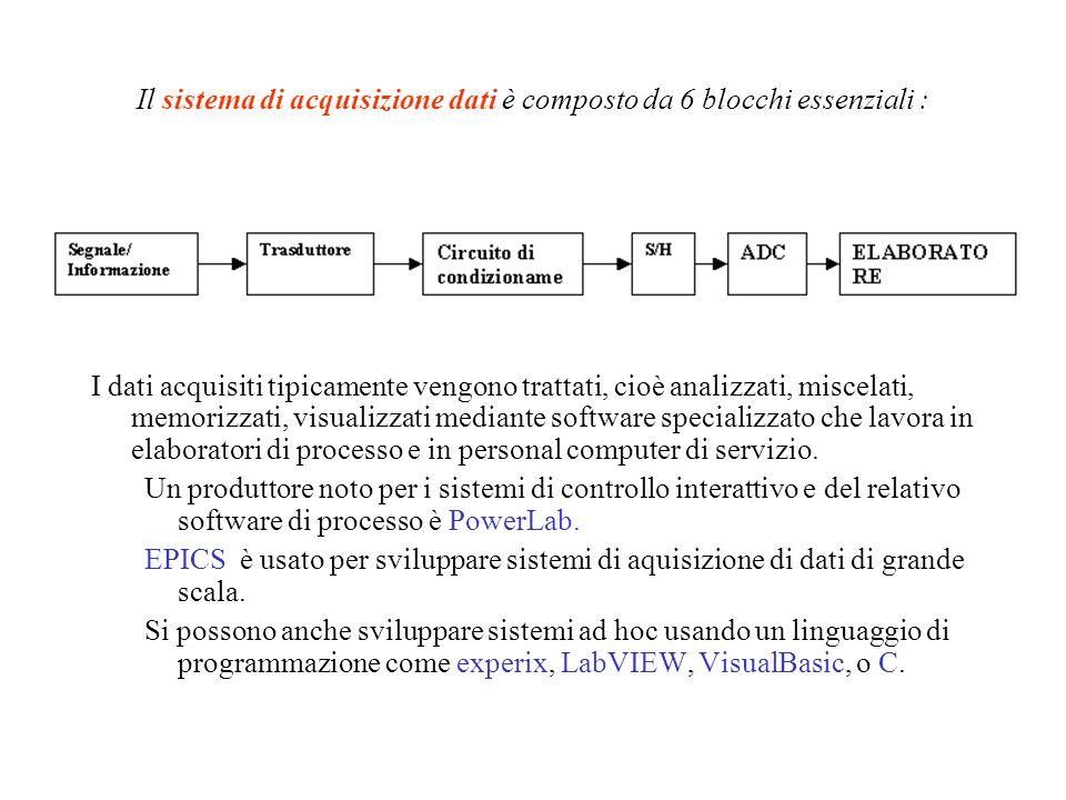 Il sistema di acquisizione dati è composto da 6 blocchi essenziali :