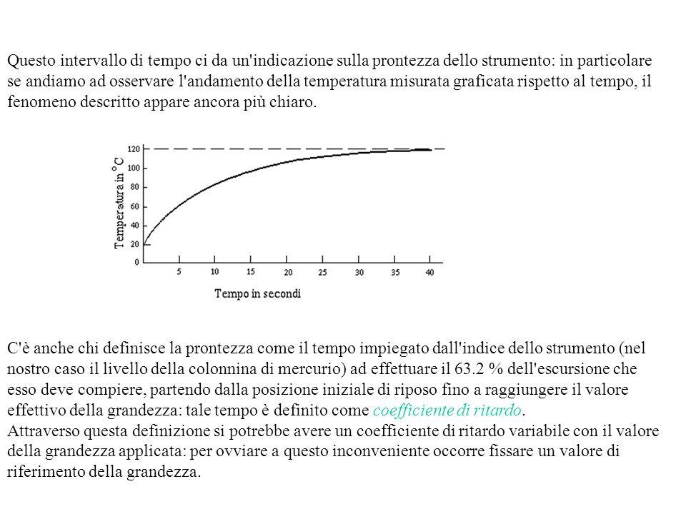 Questo intervallo di tempo ci da un indicazione sulla prontezza dello strumento: in particolare se andiamo ad osservare l andamento della temperatura misurata graficata rispetto al tempo, il fenomeno descritto appare ancora più chiaro.
