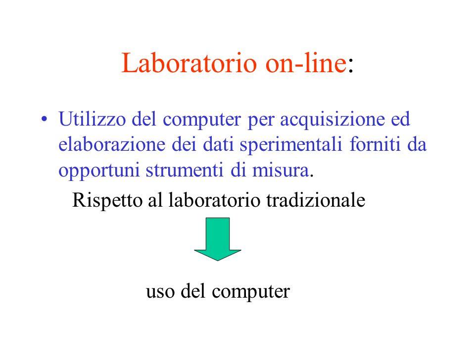 Laboratorio on-line: Utilizzo del computer per acquisizione ed elaborazione dei dati sperimentali forniti da opportuni strumenti di misura.