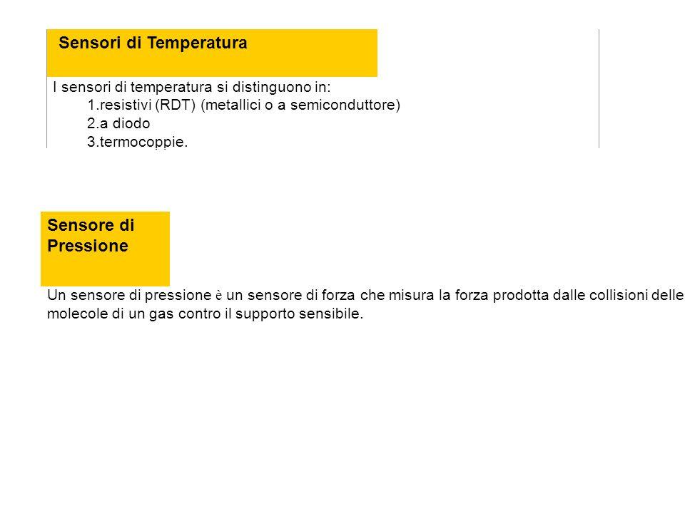 Sensore di Pressione I sensori di temperatura si distinguono in: