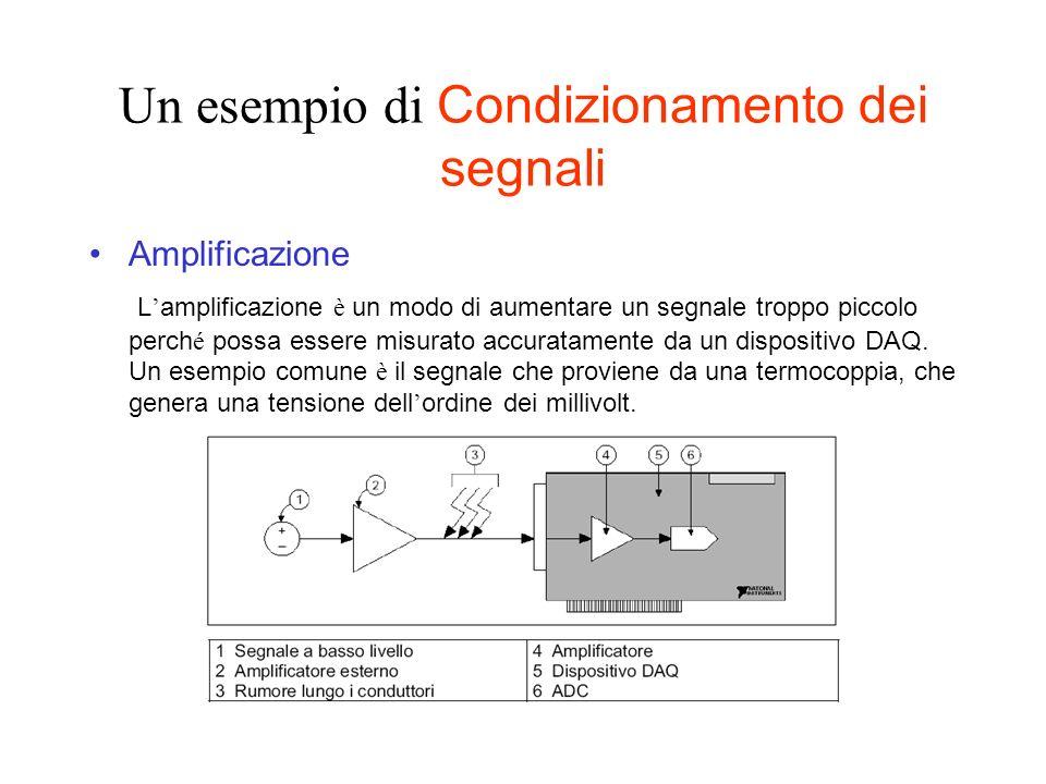 Un esempio di Condizionamento dei segnali