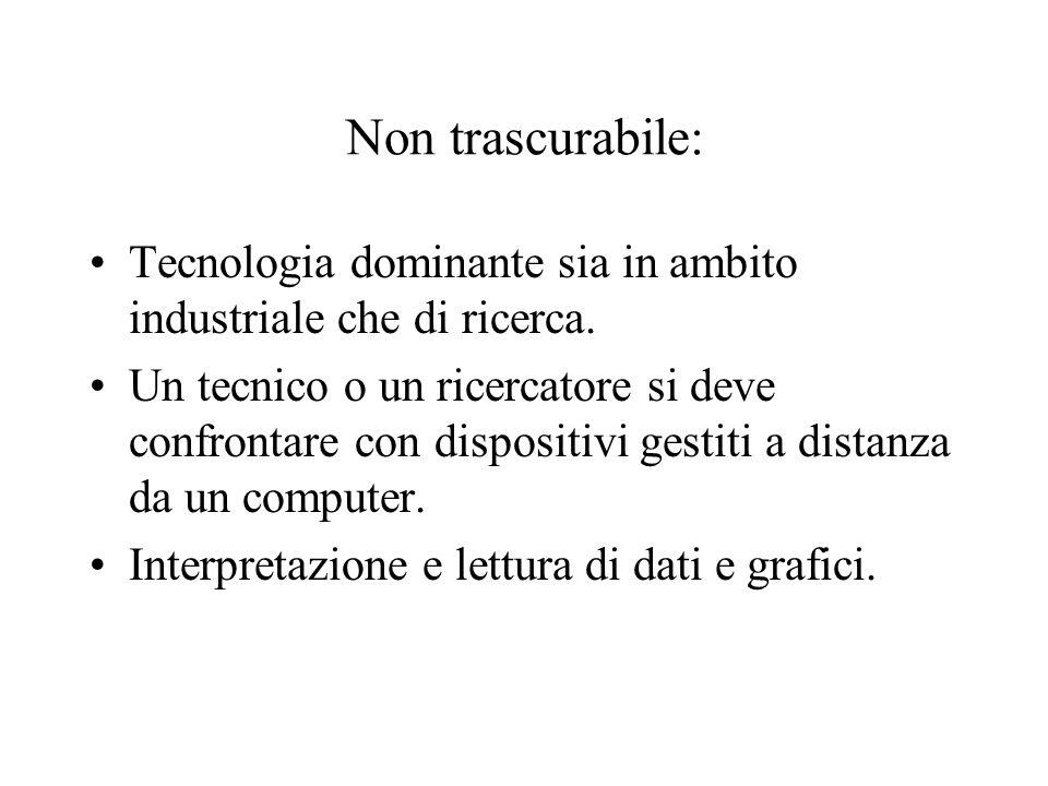 Non trascurabile: Tecnologia dominante sia in ambito industriale che di ricerca.