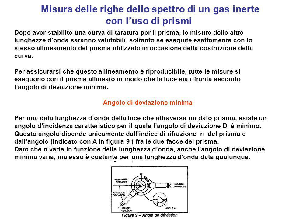 Misura delle righe dello spettro di un gas inerte con l'uso di prismi