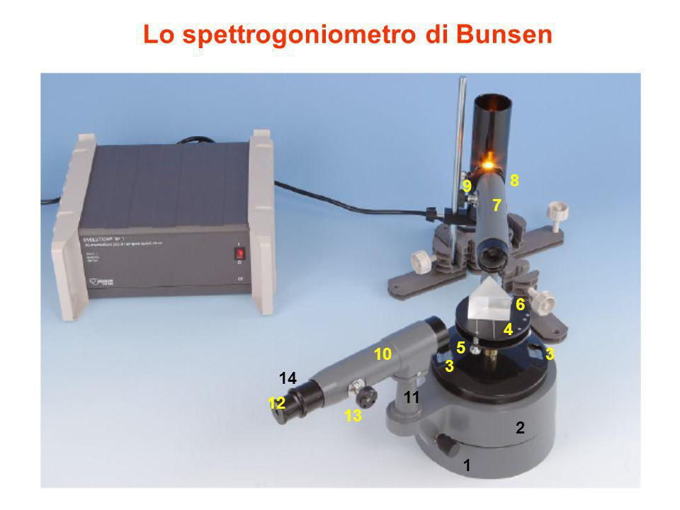 Lo spettrogoniometro di Bunsen