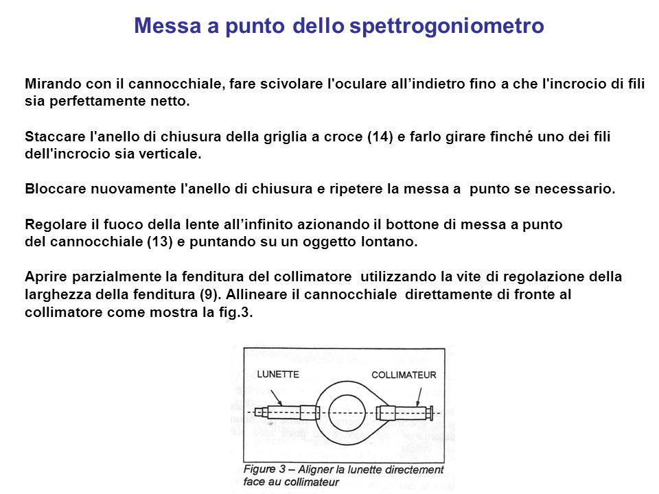 Messa a punto dello spettrogoniometro