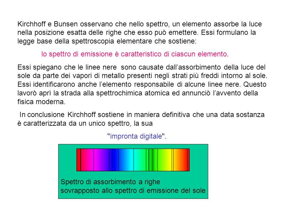 Kirchhoff e Bunsen osservano che nello spettro, un elemento assorbe la luce nella posizione esatta delle righe che esso può emettere. Essi formulano la legge base della spettroscopia elementare che sostiene: