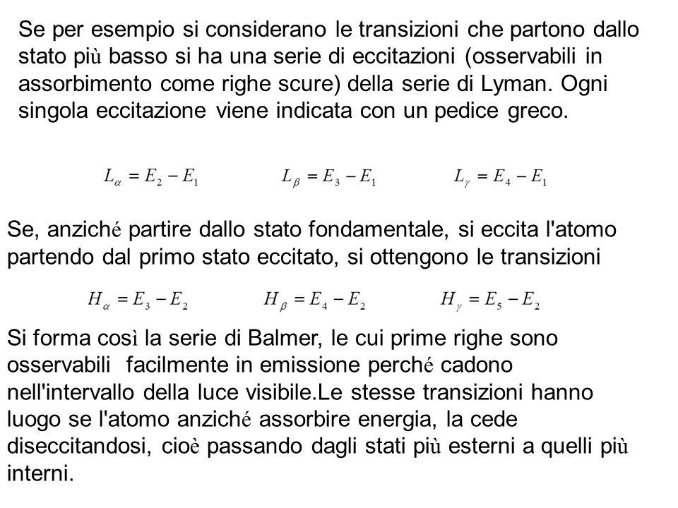 Se per esempio si considerano le transizioni che partono dallo stato più basso si ha una serie di eccitazioni (osservabili in assorbimento come righe scure) della serie di Lyman. Ogni singola eccitazione viene indicata con un pedice greco.