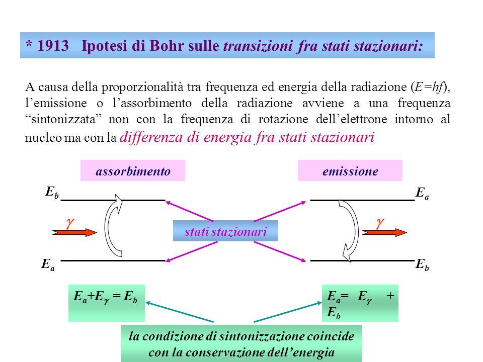 * 1913 Ipotesi di Bohr sulle transizioni fra stati stazionari: