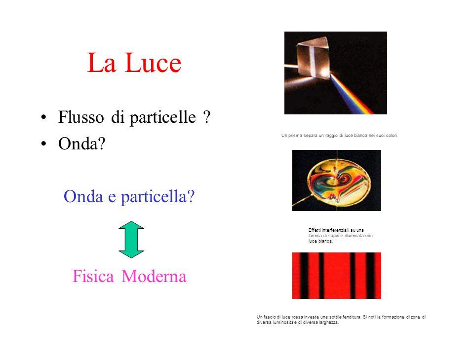 La Luce Flusso di particelle Onda Onda e particella Fisica Moderna