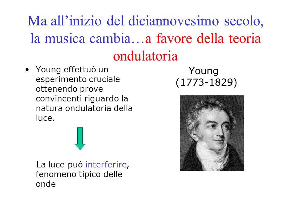 Ma all'inizio del diciannovesimo secolo, la musica cambia…a favore della teoria ondulatoria