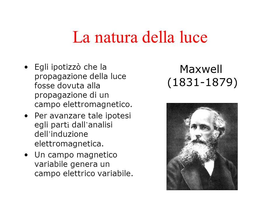 La natura della luce Maxwell (1831-1879)