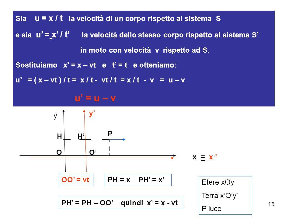 u' = u – v Sia u = x / t la velocità di un corpo rispetto al sistema S