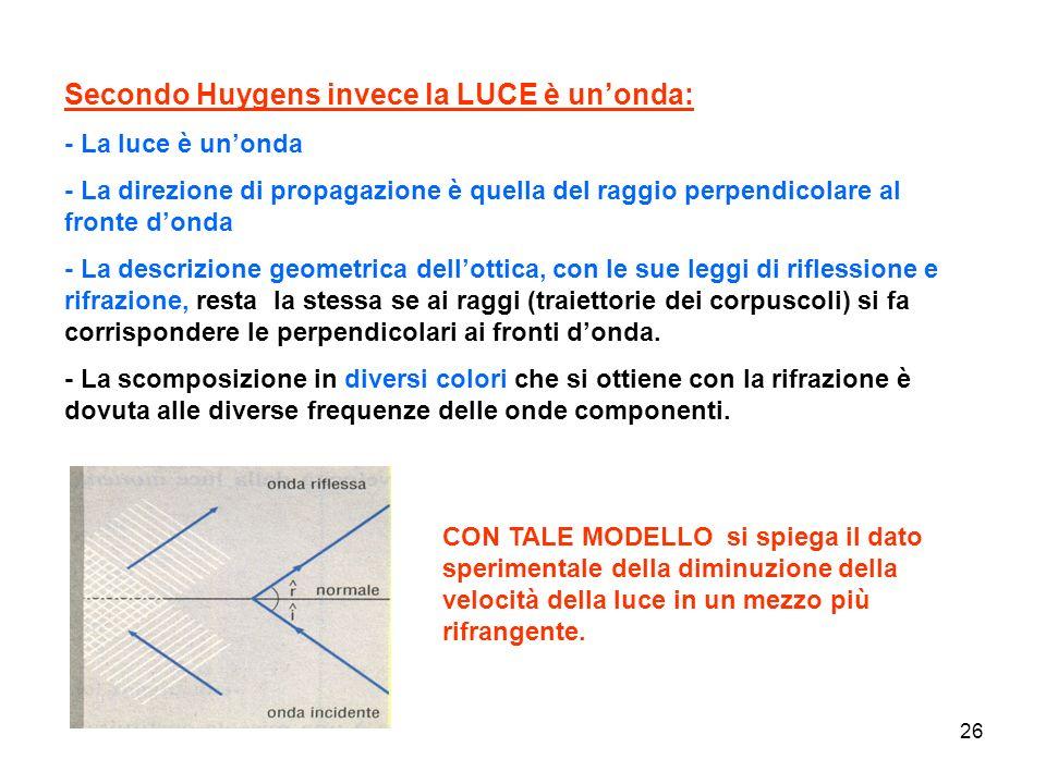 Secondo Huygens invece la LUCE è un'onda: