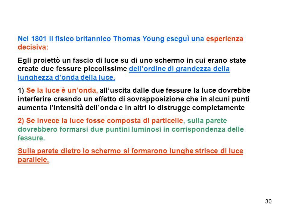 Nel 1801 il fisico britannico Thomas Young eseguì una esperienza decisiva: