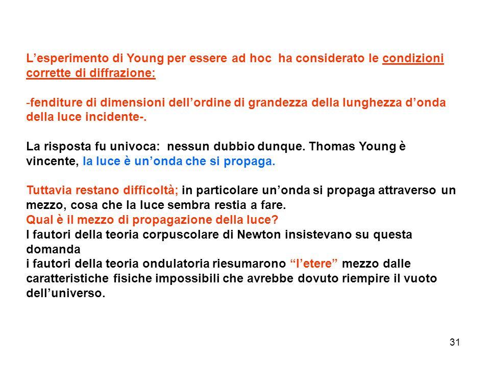 L'esperimento di Young per essere ad hoc ha considerato le condizioni corrette di diffrazione:
