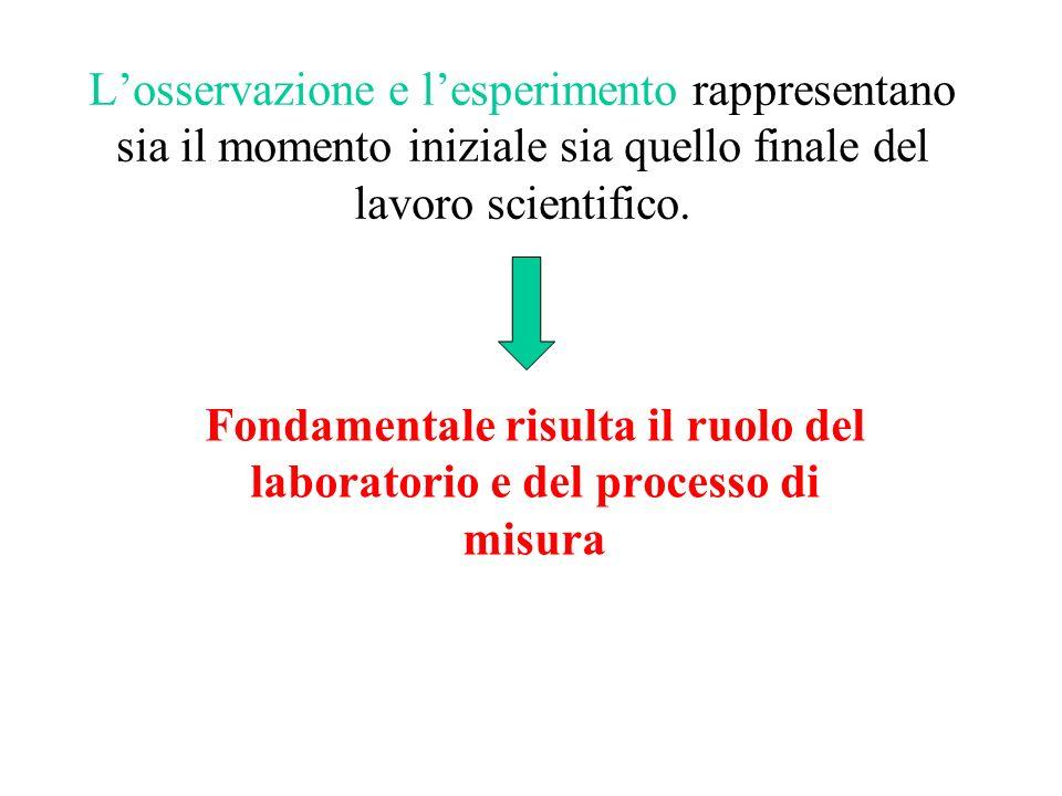 Fondamentale risulta il ruolo del laboratorio e del processo di misura