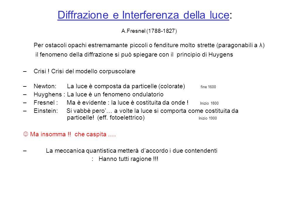 Diffrazione e Interferenza della luce: