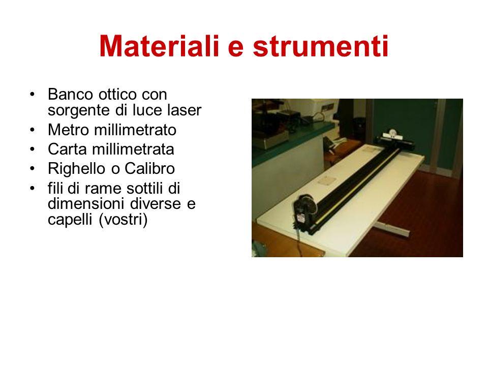 Materiali e strumenti Banco ottico con sorgente di luce laser