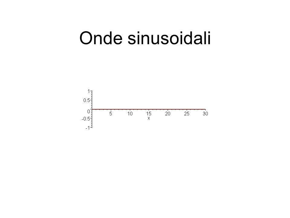 Onde sinusoidali