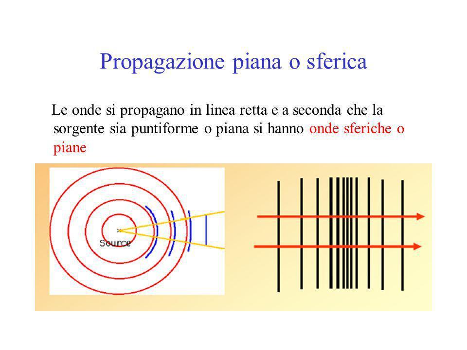 Propagazione piana o sferica