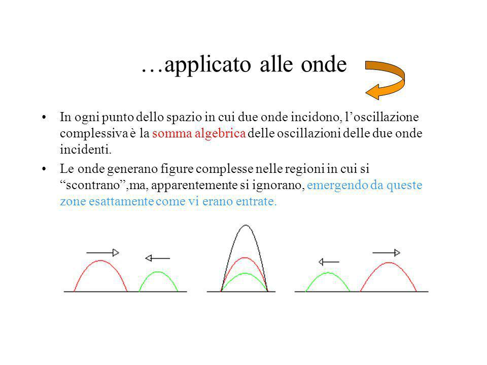 …applicato alle onde