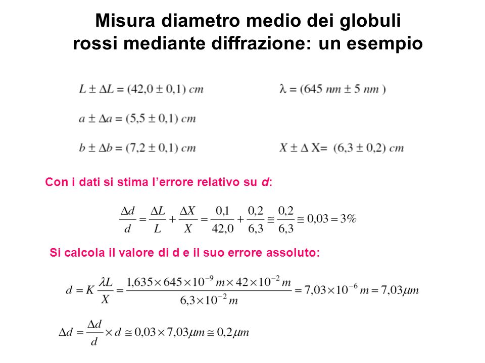 Misura diametro medio dei globuli rossi mediante diffrazione: un esempio