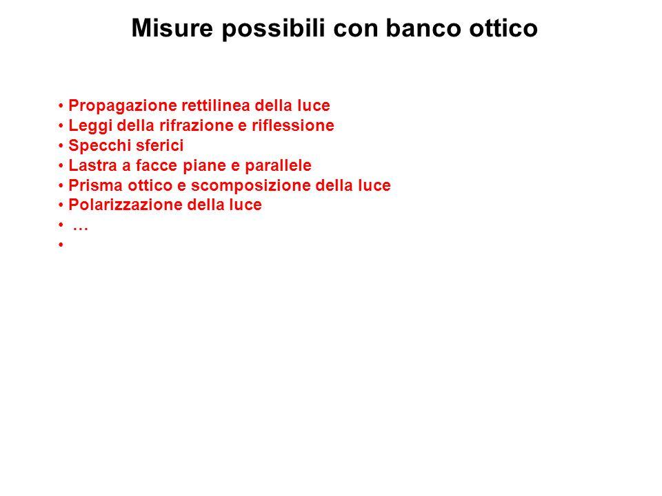 Misure possibili con banco ottico