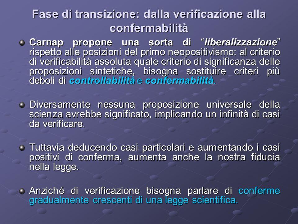 Fase di transizione: dalla verificazione alla confermabilità