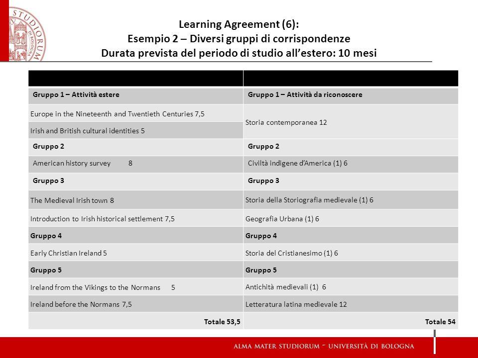 Learning Agreement (6): Esempio 2 – Diversi gruppi di corrispondenze Durata prevista del periodo di studio all'estero: 10 mesi