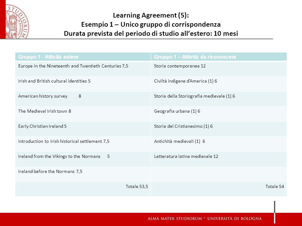Learning Agreement (5): Esempio 1 – Unico gruppo di corrispondenza Durata prevista del periodo di studio all'estero: 10 mesi
