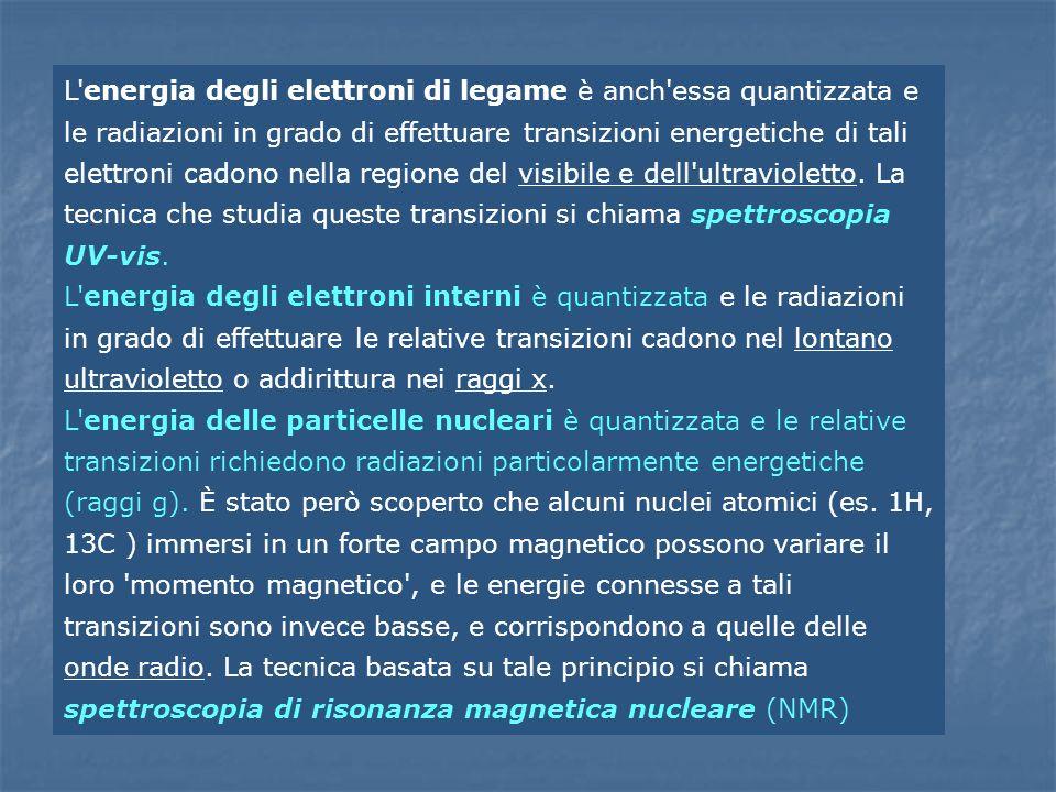 L energia degli elettroni di legame è anch essa quantizzata e le radiazioni in grado di effettuare transizioni energetiche di tali elettroni cadono nella regione del visibile e dell ultravioletto. La tecnica che studia queste transizioni si chiama spettroscopia UV-vis.