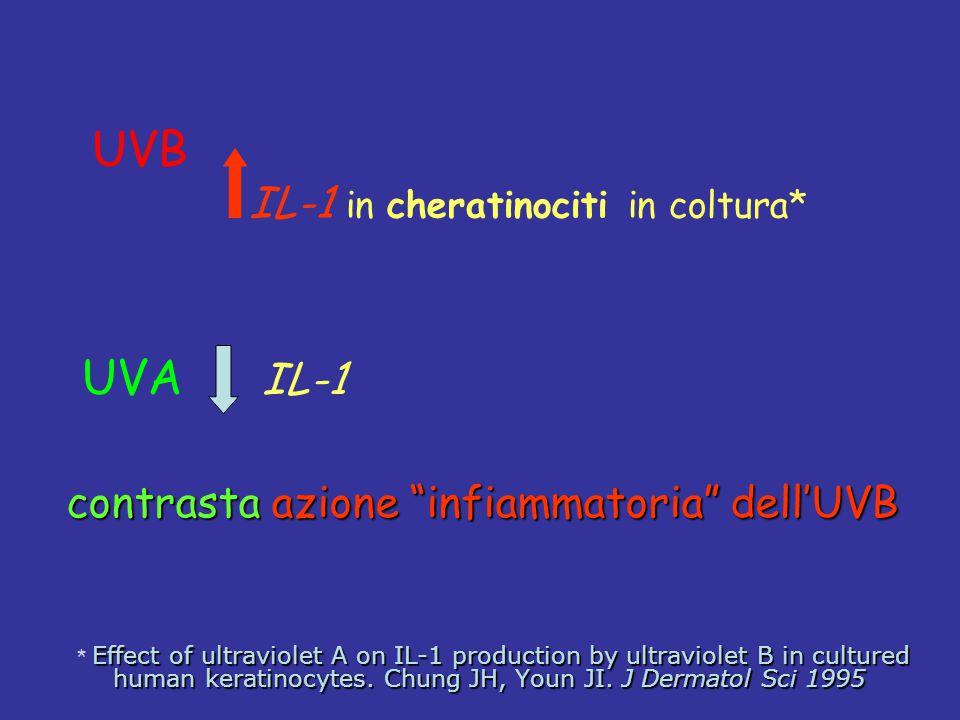UVB UVA IL-1 contrasta azione infiammatoria dell'UVB
