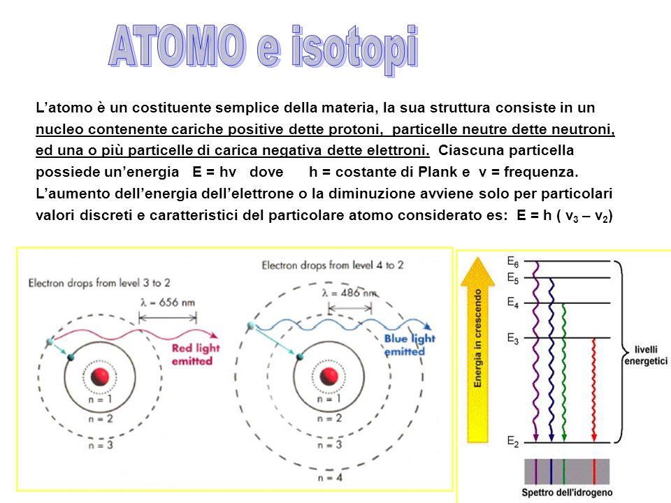 ATOMO e isotopi