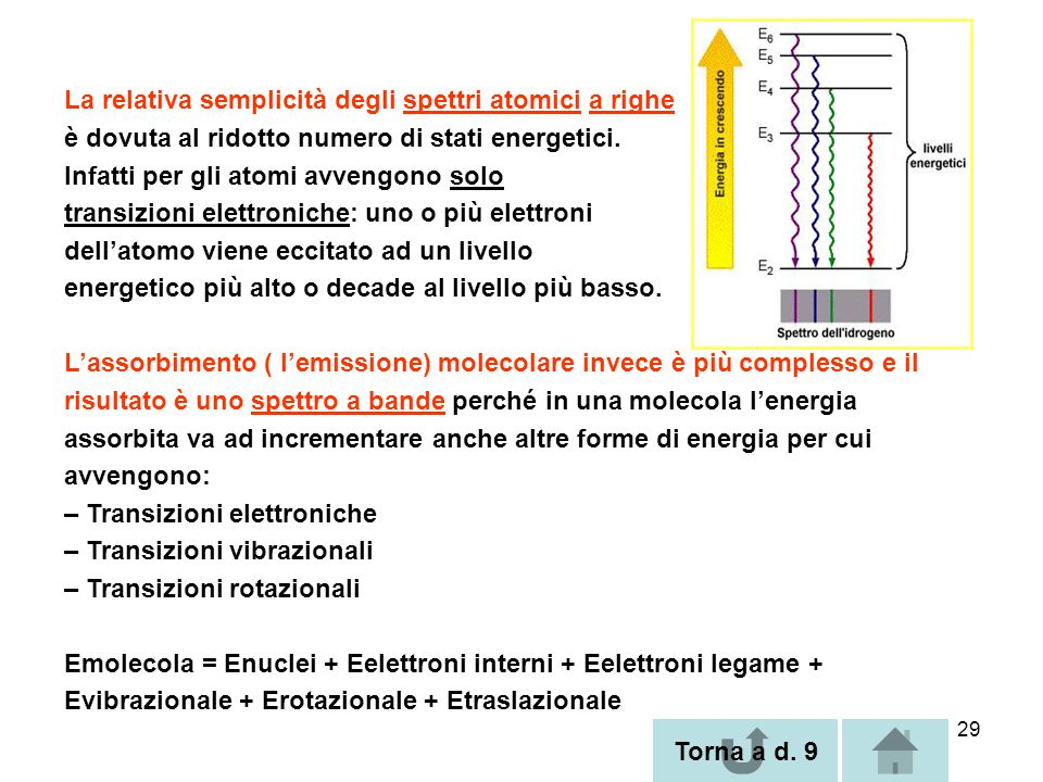 La relativa semplicità degli spettri atomici a righe