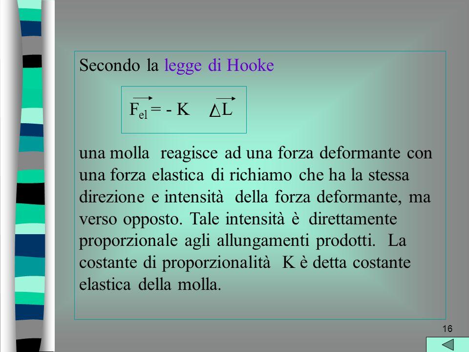 Secondo la legge di Hooke